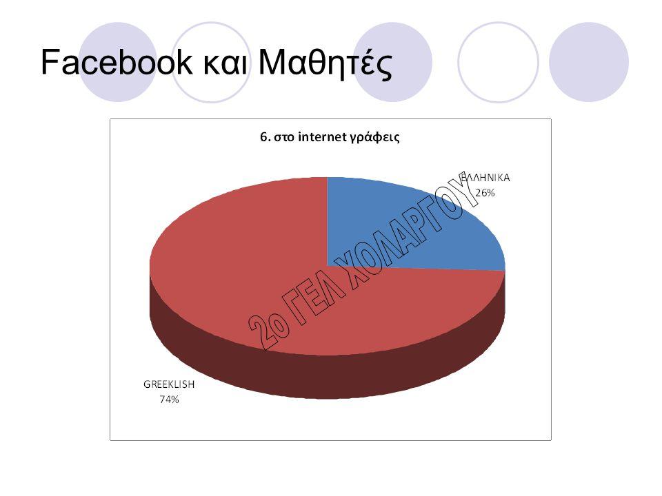Facebook και Μαθητές Σας ευχαριστούμε για την προσοχή σας.