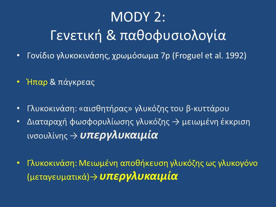 MODY 2: Γενετική & παθοφυσιολογία Γονίδιο γλυκοκινάσης, χρωμόσωμα 7p (Froguel et al. 1992) Ήπαρ & πάγκρεας Γλυκοκινάση: «αισθητήρας» γλυκόζης του β-κυ