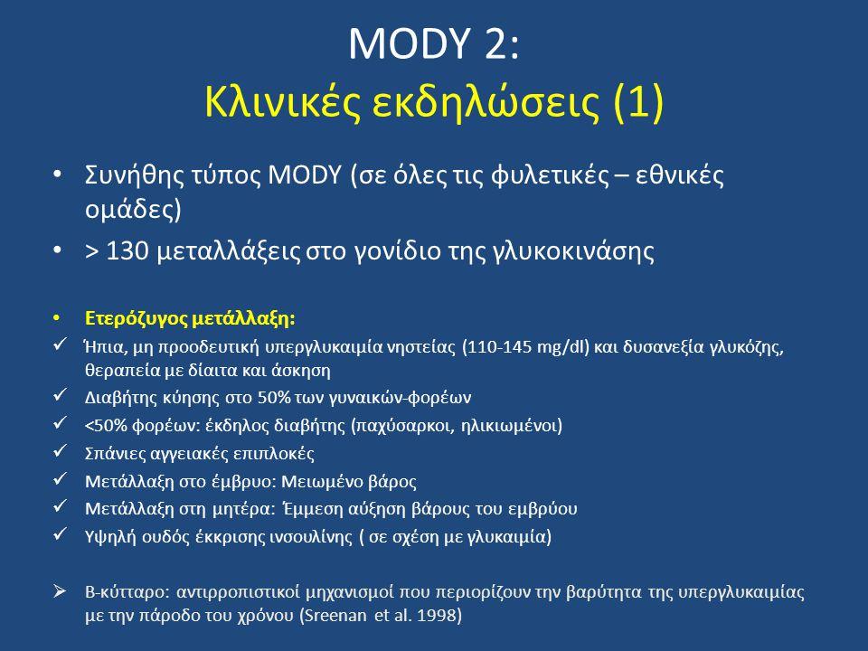 MODY 2: Κλινικές εκδηλώσεις (1) Συνήθης τύπος MODY (σε όλες τις φυλετικές – εθνικές ομάδες) > 130 μεταλλάξεις στο γονίδιο της γλυκοκινάσης Ετερόζυγος