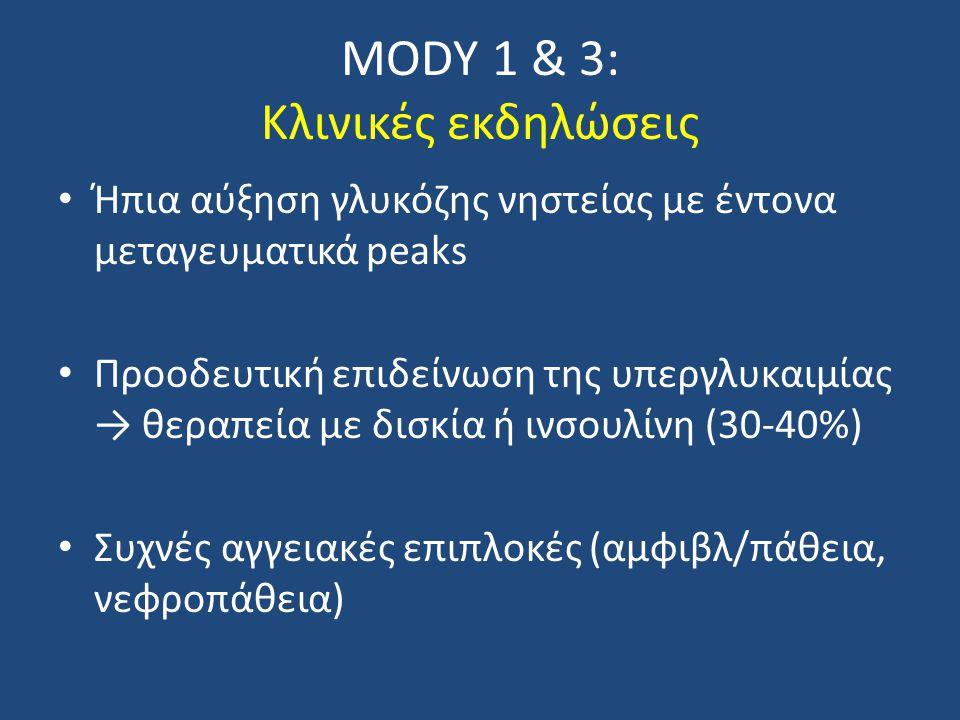 MODY 1 & 3: Κλινικές εκδηλώσεις Ήπια αύξηση γλυκόζης νηστείας με έντονα μεταγευματικά peaks Προοδευτική επιδείνωση της υπεργλυκαιμίας → θεραπεία με δι