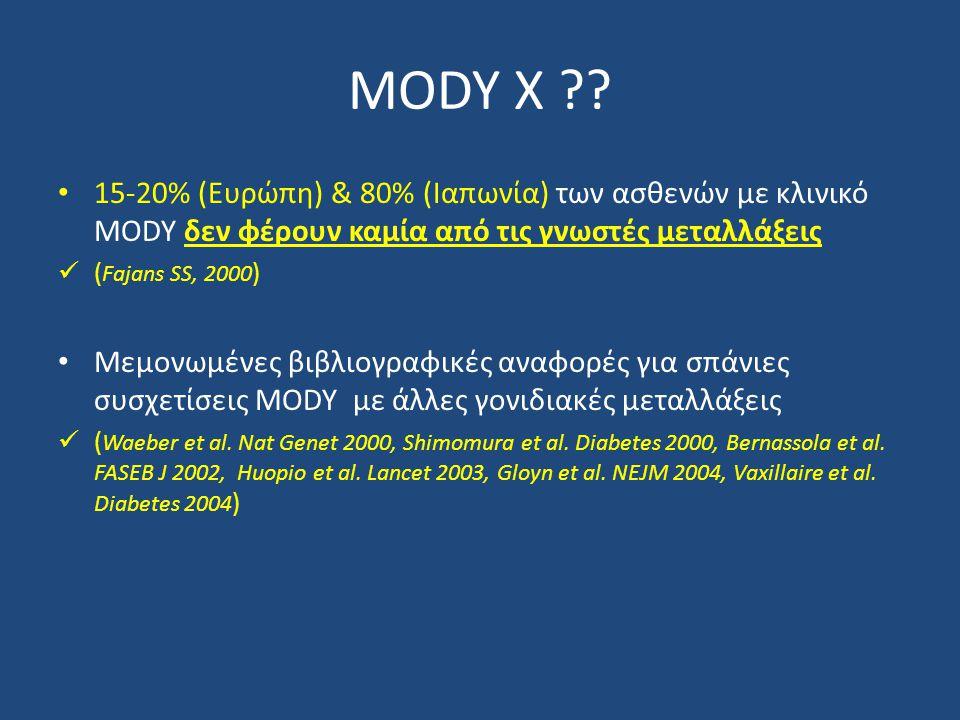 MODY Χ ?? 15-20% (Ευρώπη) & 80% (Ιαπωνία) των ασθενών με κλινικό MODY δεν φέρουν καμία από τις γνωστές μεταλλάξεις ( Fajans SS, 2000 ) Μεμονωμένες βιβ