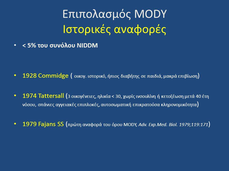 Επιπολασμός MODY Ιστορικές αναφορές < 5% του συνόλου NIDDM 1928 Commidge ( οικογ. ιστορικό, ήπιος διαβήτης σε παιδιά, μακρά επιβίωση ) 1974 Tattersall