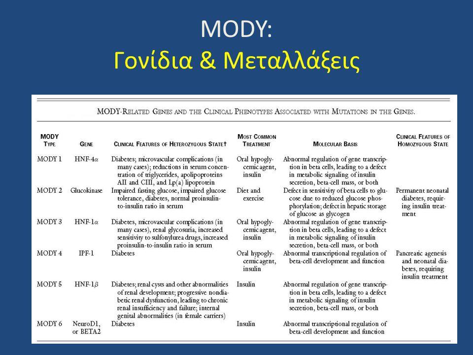 MODY: Γονίδια & Μεταλλάξεις