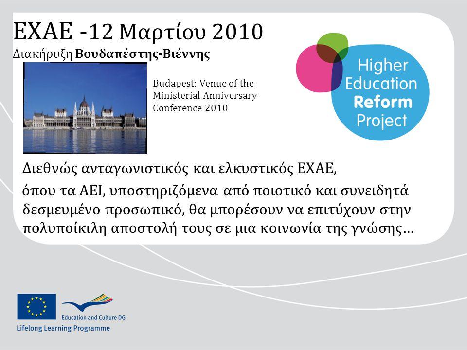 ΕΧΑΕ - 12 Μαρτίου 2010 Διακήρυξη Βουδαπέστης-Βιέννης Διεθνώς ανταγωνιστικός και ελκυστικός ΕΧΑΕ, όπου τα ΑΕΙ, υποστηριζόμενα από ποιοτικό και συνειδητά δεσμευμένο προσωπικό, θα μπορέσουν να επιτύχουν στην πολυποίκιλη αποστολή τους σε μια κοινωνία της γνώσης… Budapest: Venue of the Ministerial Anniversary Conference 2010