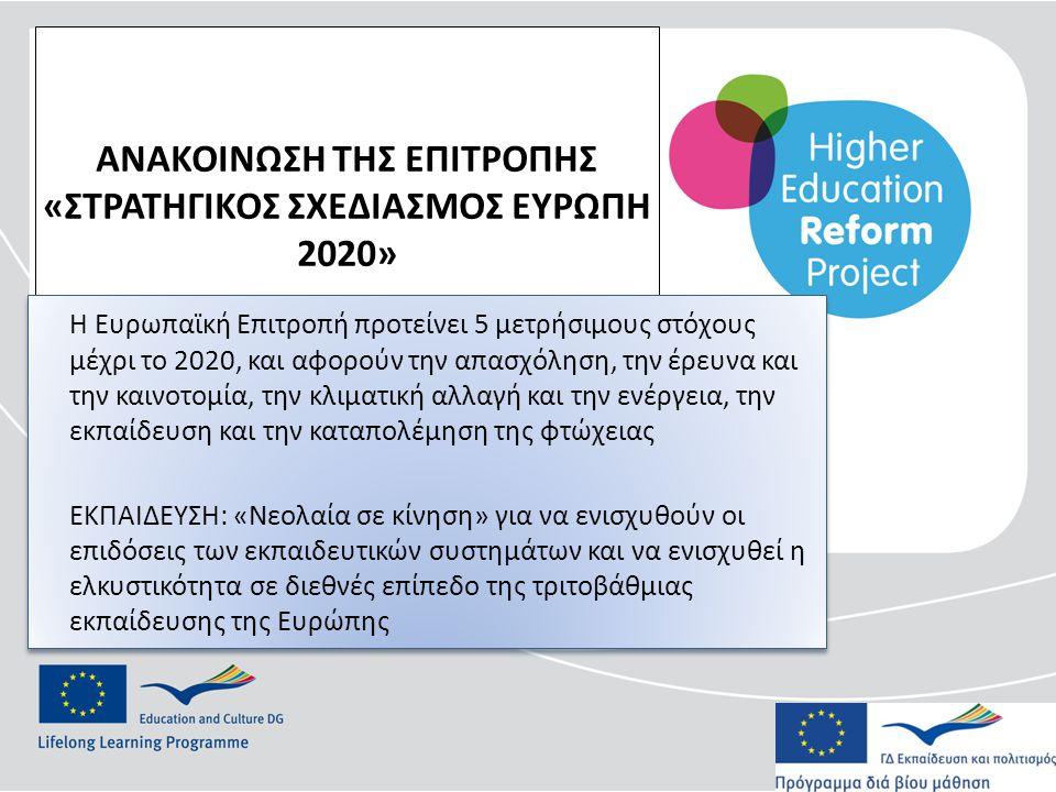 ΑΝΑΚΟΙΝΩΣΗ ΤΗΣ ΕΠΙΤΡΟΠΗΣ «ΣΤΡΑΤΗΓΙΚΟΣ ΣΧΕΔΙΑΣΜΟΣ ΕΥΡΩΠΗ 2020» Η Ευρωπαϊκή Επιτροπή προτείνει 5 μετρήσιμους στόχους μέχρι το 2020, και αφορούν την απασχόληση, την έρευνα και την καινοτομία, την κλιματική αλλαγή και την ενέργεια, την εκπαίδευση και την καταπολέμηση της φτώχειας ΕΚΠΑΙΔΕΥΣΗ: «Νεολαία σε κίνηση» για να ενισχυθούν οι επιδόσεις των εκπαιδευτικών συστημάτων και να ενισχυθεί η ελκυστικότητα σε διεθνές επίπεδο της τριτοβάθμιας εκπαίδευσης της Ευρώπης Η Ευρωπαϊκή Επιτροπή προτείνει 5 μετρήσιμους στόχους μέχρι το 2020, και αφορούν την απασχόληση, την έρευνα και την καινοτομία, την κλιματική αλλαγή και την ενέργεια, την εκπαίδευση και την καταπολέμηση της φτώχειας ΕΚΠΑΙΔΕΥΣΗ: «Νεολαία σε κίνηση» για να ενισχυθούν οι επιδόσεις των εκπαιδευτικών συστημάτων και να ενισχυθεί η ελκυστικότητα σε διεθνές επίπεδο της τριτοβάθμιας εκπαίδευσης της Ευρώπης