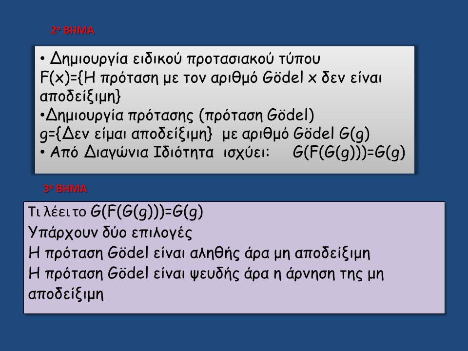 Δημιουργία ειδικού προτασιακού τύπου F(x)={Η πρόταση με τον αριθμό Gödel x δεν είναι αποδείξιμη} Δημιουργία πρότασης (πρόταση Gödel) g={Δεν είμαι αποδ