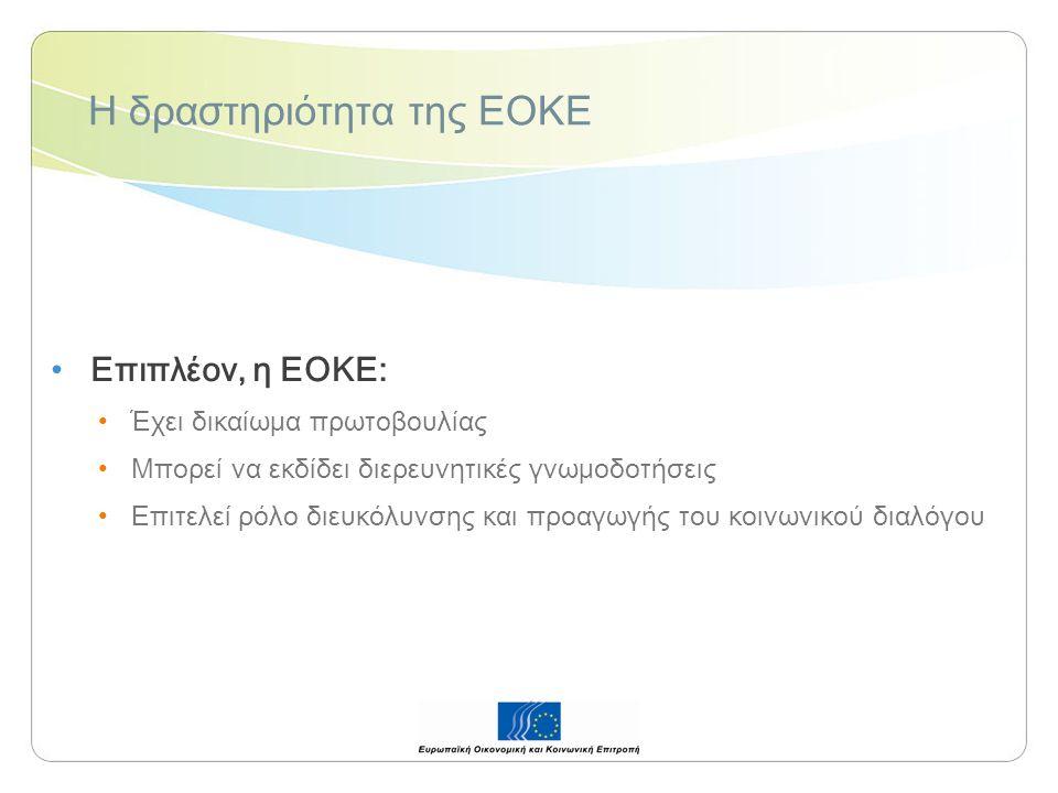 Η δραστηριότητα της ΕΟΚΕ Επιπλέον, η ΕΟΚΕ: Έχει δικαίωμα πρωτοβουλίας Μπορεί να εκδίδει διερευνητικές γνωμοδοτήσεις Επιτελεί ρόλο διευκόλυνσης και προαγωγής του κοινωνικού διαλόγου