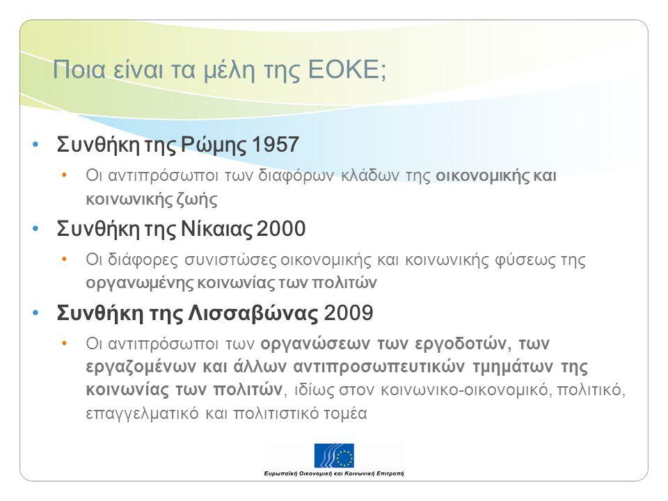 Ποια είναι τα μέλη της ΕΟΚΕ; Συνθήκη της Ρώμης 1957 Οι αντιπρόσωποι των διαφόρων κλάδων της οικονομικής και κοινωνικής ζωής Συνθήκη της Νίκαιας 2000 Οι διάφορες συνιστώσες οικονομικής και κοινωνικής φύσεως της οργανωμένης κοινωνίας των πολιτών Συνθήκη της Λισσαβώνας 2009 Οι αντιπρόσωποι των οργανώσεων των εργοδοτών, των εργαζομένων και άλλων αντιπροσωπευτικών τμημάτων της κοινωνίας των πολιτών, ιδίως στον κοινωνικο-οικονομικό, πολιτικό, επαγγελματικό και πολιτιστικό τομέα