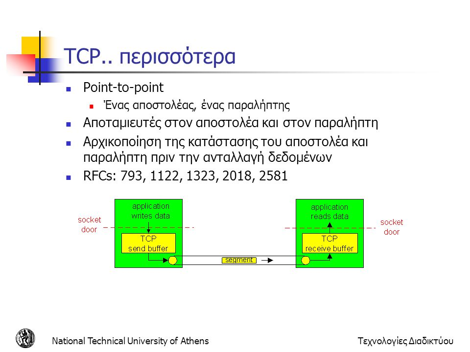 National Technical University of AthensΤεχνολογίες Διαδικτύου TCP..