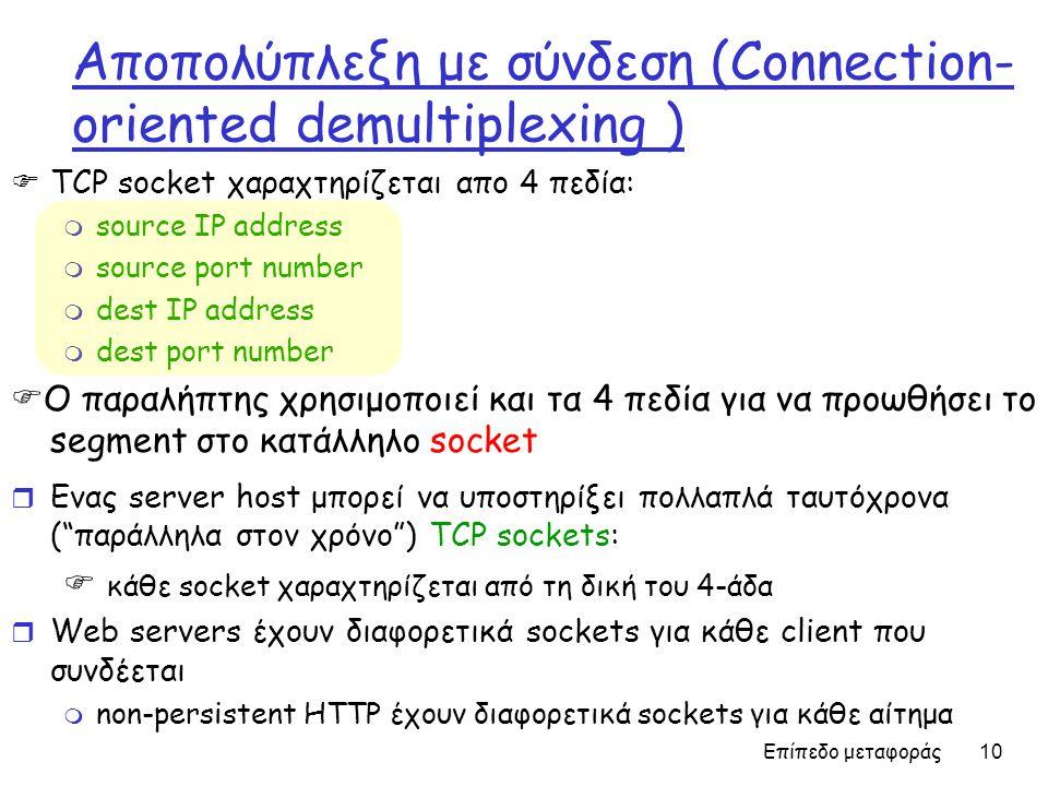 Επίπεδο μεταφοράς 10 Αποπολύπλεξη με σύνδεση (Connection- oriented demultiplexing )  TCP socket χαραχτηρίζεται απο 4 πεδία: m source IP address m source port number m dest IP address m dest port number  Ο παραλήπτης χρησιμοποιεί και τα 4 πεδία για να προωθήσει το segment στο κατάλληλο socket r Ενας server host μπορεί να υποστηρίξει πολλαπλά ταυτόχρονα ( παράλληλα στον χρόνο ) TCP sockets:  κάθε socket χαραχτηρίζεται από τη δική του 4-άδα r Web servers έχουν διαφορετικά sockets για κάθε client που συνδέεται m non-persistent HTTP έχουν διαφορετικά sockets για κάθε αίτημα
