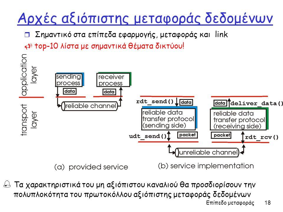 Επίπεδο μεταφοράς 18 Αρχές αξιόπιστης μεταφοράς δεδομένων r Σημαντικό στα επίπεδα εφαρμογής, μεταφοράς και link  top-10 λίστα με σημαντικά θέματα δικτύου.
