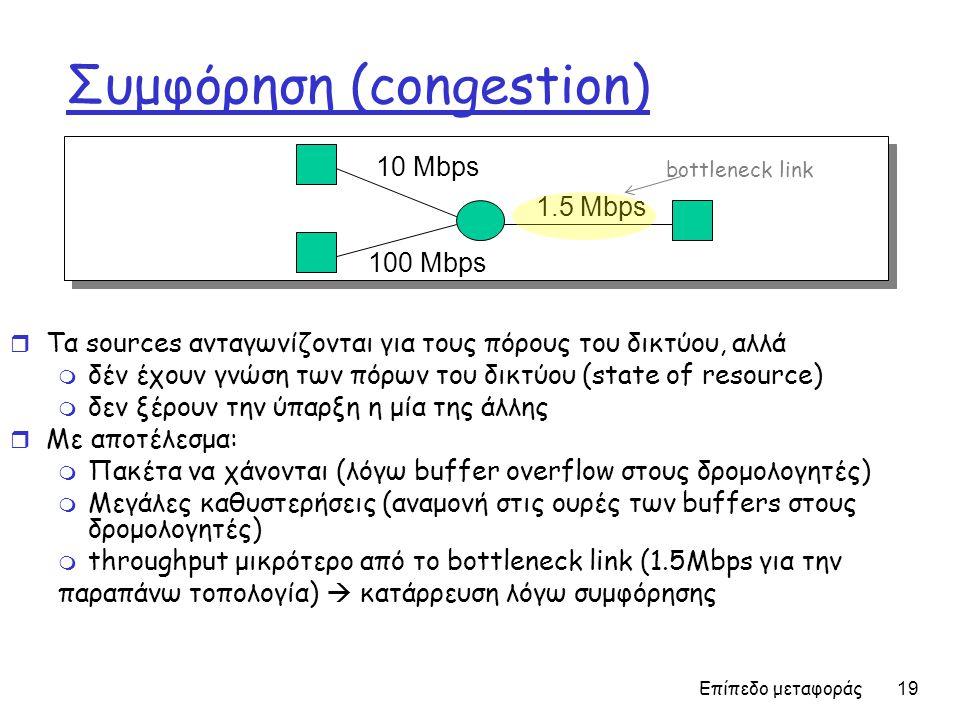 Επίπεδο μεταφοράς 19 Συμφόρηση (congestion) r Τα sources ανταγωνίζονται για τους πόρους του δικτύου, αλλά m δέν έχουν γνώση των πόρων του δικτύου (state of resource) m δεν ξέρουν την ύπαρξη η μία της άλλης r Με αποτέλεσμα: m Πακέτα να χάνονται (λόγω buffer overflow στους δρομολογητές) m Μεγάλες καθυστερήσεις (αναμονή στις ουρές των buffers στους δρομολογητές) m throughput μικρότερο από το bottleneck link (1.5Mbps για την παραπάνω τοπολογία)  κατάρρευση λόγω συμφόρησης 10 Mbps 100 Mbps 1.5 Mbps bottleneck link