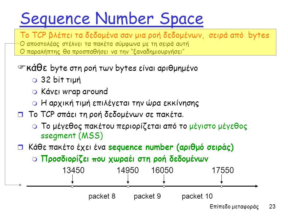 Επίπεδο μεταφοράς 23 Sequence Number Space  κάθε byte στη ροή των bytes είναι αριθμημένο m 32 bit τιμή m Κάνει wrap around m Η αρχική τιμή επιλέγεται την ώρα εκκίνησης r Το TCP σπάει τη ροή δεδομένων σε πακέτα.