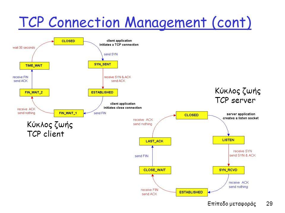 Επίπεδο μεταφοράς 29 TCP Connection Management (cont) Κύκλος ζωής TCP client Κύκλος ζωής TCP server