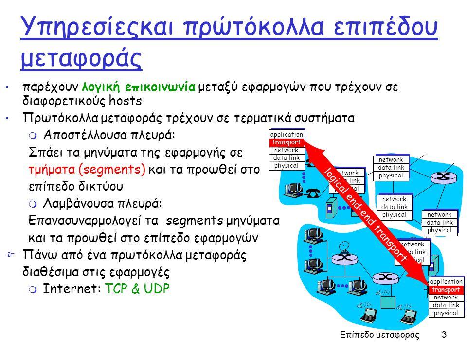 Επίπεδο μεταφοράς 3 Υπηρεσίεςκαι πρώτόκολλα επιπέδου μεταφοράς παρέχουν λογική επικοινωνία μεταξύ εφαρμογών που τρέχουν σε διαφορετικούς hosts Πρωτόκολλα μεταφοράς τρέχουν σε τερματικά συστήματα m Αποστέλλουσα πλευρά: Σπάει τα μηνύματα της εφαρμογής σε τμήματα (segments) και τα προωθεί στο επίπεδο δικτύου m Λαμβάνουσα πλευρά: Επανασυναρμολογεί τα segments μηνύματα και τα προωθεί στο επίπεδο εφαρμογών  Πάνω από ένα πρωτόκολλα μεταφοράς διαθέσιμα στις εφαρμογές m Internet: TCP & UDP application transport network data link physical application transport network data link physical network data link physical network data link physical network data link physical network data link physical network data link physical logical end-end transport