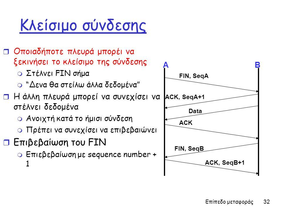 Επίπεδο μεταφοράς 32 Κλείσιμο σύνδεσης r Οποιαδήποτε πλευρά μπορέι να ξεκινήσει το κλείσιμο της σύνδεσης m Στέλνει FIN σήμα m Δενα θα στείλω άλλα δεδομένα r Η άλλη πλευρά μπορεί να συνεχίσει να στέλνει δεδομένα m Ανοιχτή κατά το ήμισι σύνδεση m Πρέπει να συνεχίσει να επιβεβαιώνει r Επιβεβαίωση του FIN m Επιεβεβαίωση με sequence number + 1 AB FIN, SeqA ACK, SeqA+1 ACK Data ACK, SeqB+1 FIN, SeqB