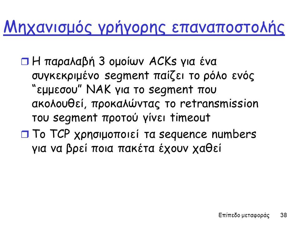 Επίπεδο μεταφοράς 38 Μηχανισμός γρήγορης επαναποστολής r Η παραλαβή 3 ομοίων ACKs για ένα συγκεκριμένο segment παίζει το ρόλο ενός εμμεσου NAK για το segment που ακολουθεί, προκαλώντας το retransmission του segment προτού γίνει timeout r To TCP χρησιμοποιεί τα sequence numbers για να βρεί ποια πακέτα έχουν χαθεί