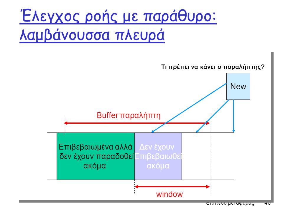 Επίπεδο μεταφοράς 40 Επιβεβαιωμένα αλλά δεν έχουν παραδοθεί ακόμα Δεν έχουν Επιβεβαιωθεί ακόμα Buffer παραλήπτη window Έλεγχος ροής με παράθυρο: λαμβάνουσσα πλευρά New Τι πρέπει να κάνει ο παραλήπτης?