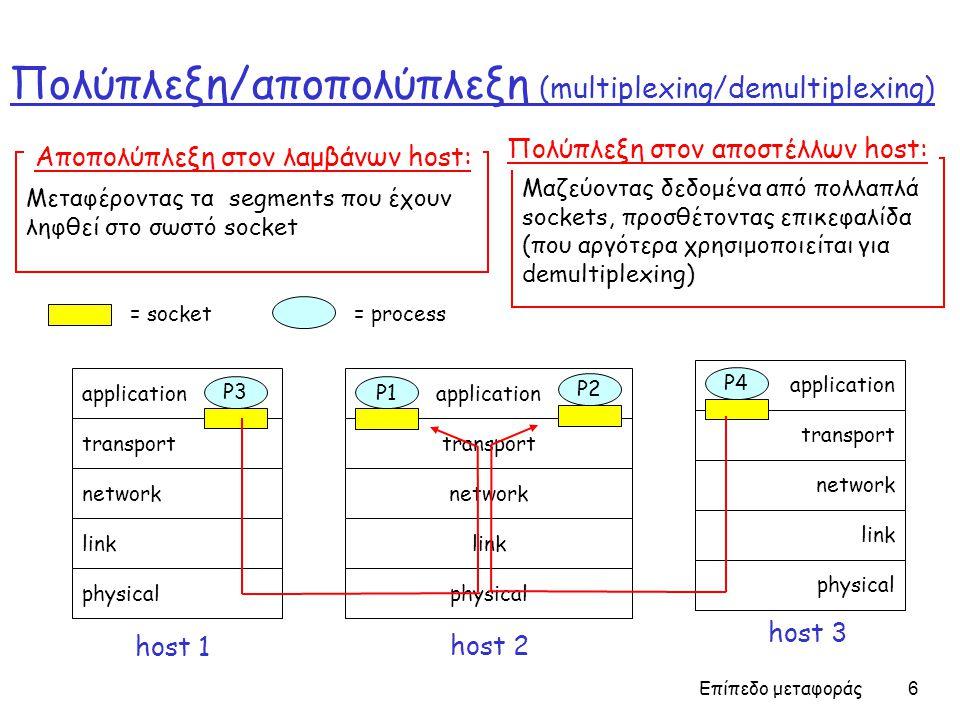 Επίπεδο μεταφοράς 6 Πολύπλεξη/αποπολύπλεξη (multiplexing/demultiplexing) application transport network link physical P1 application transport network link physical application transport network link physical P2 P3 P4 P1 host 1 host 2 host 3 = process= socket Μεταφέροντας τα segments που έχουν ληφθεί στο σωστό socket Αποπολύπλεξη στον λαμβάνων host: Μαζεύοντας δεδομένα από πολλαπλά sockets, προσθέτοντας επικεφαλίδα (που αργότερα χρησιμοποιείται για demultiplexing) Πολύπλεξη στον αποστέλλων host:
