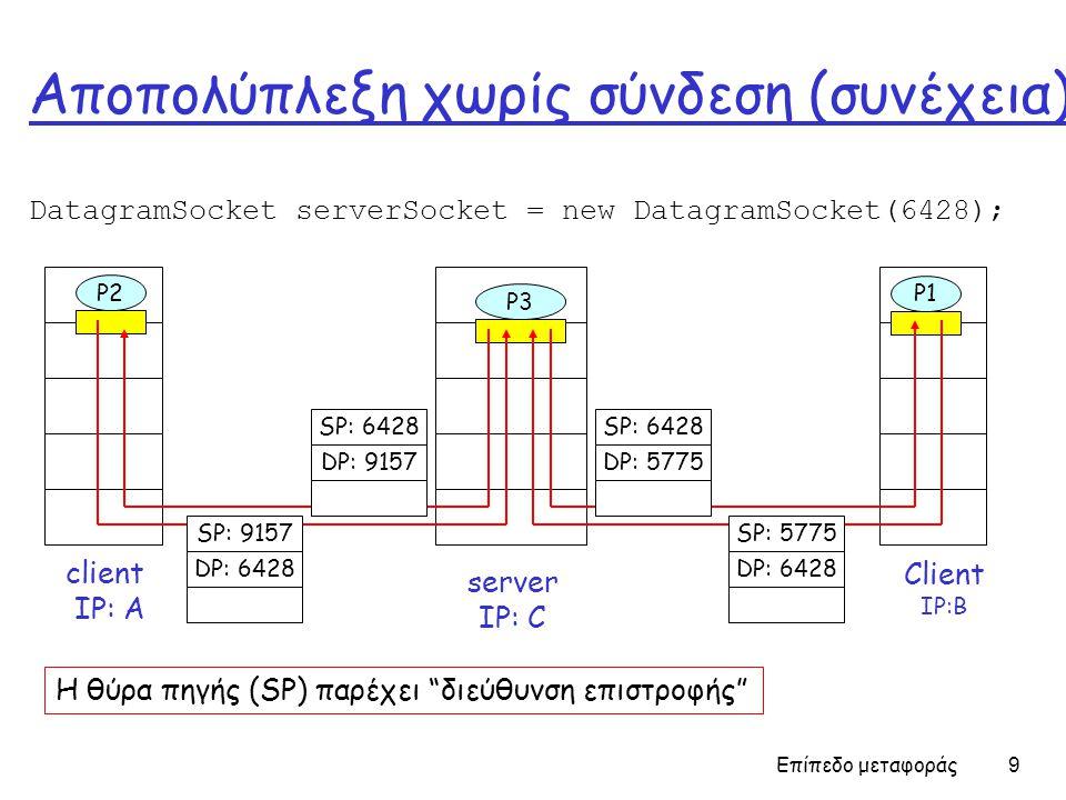 Επίπεδο μεταφοράς 9 Aποπολύπλεξη χωρίς σύνδεση (συνέχεια) DatagramSocket serverSocket = new DatagramSocket(6428); Client IP:B P2 client IP: A P1 P3 server IP: C SP: 6428 DP: 9157 SP: 9157 DP: 6428 SP: 6428 DP: 5775 SP: 5775 DP: 6428 Η θύρα πηγής (SP) παρέχει διεύθυνση επιστροφής