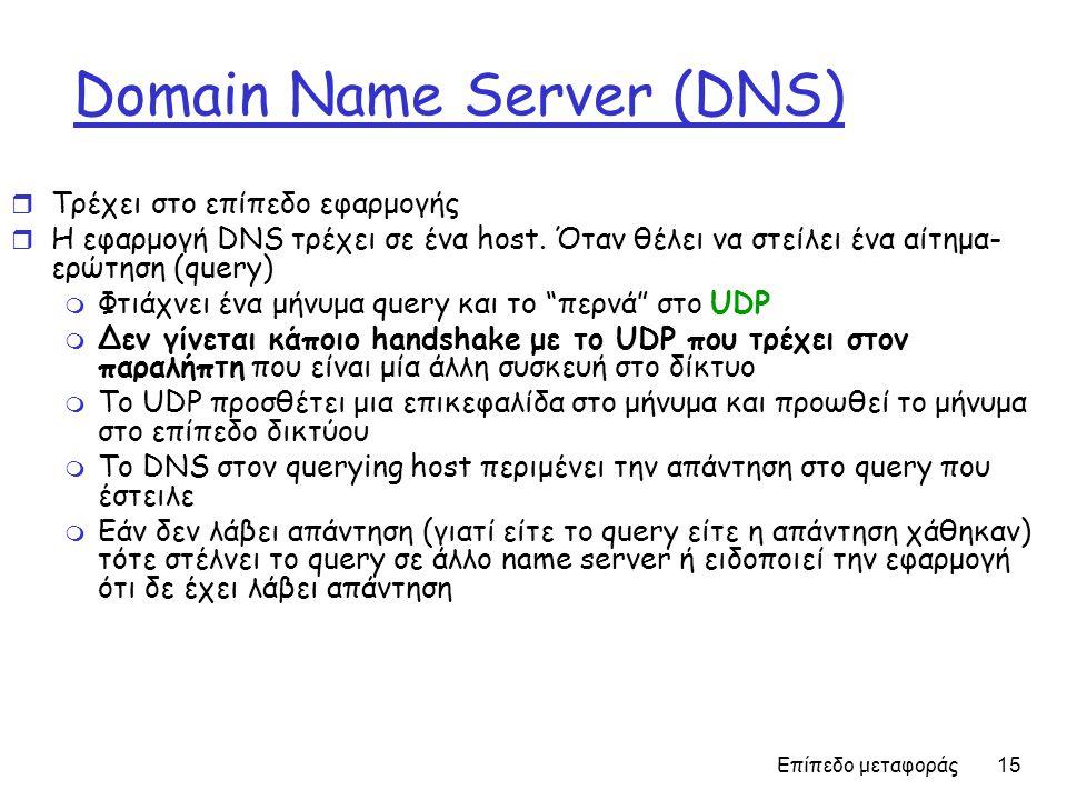 Επίπεδο μεταφοράς 15 Domain Name Server (DNS) r Τρέχει στο επίπεδο εφαρμογής r Η εφαρμογή DNS τρέχει σε ένα host. Όταν θέλει να στείλει ένα αίτημα- ερ