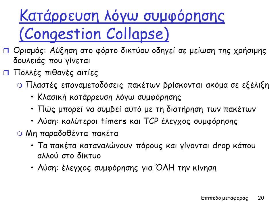 Επίπεδο μεταφοράς 20 Κατάρρευση λόγω συμφόρησης (Congestion Collapse) r Ορισμός: Αύξηση στο φόρτο δικτύου οδηγεί σε μείωση της χρήσιμης δουλειάς που γ