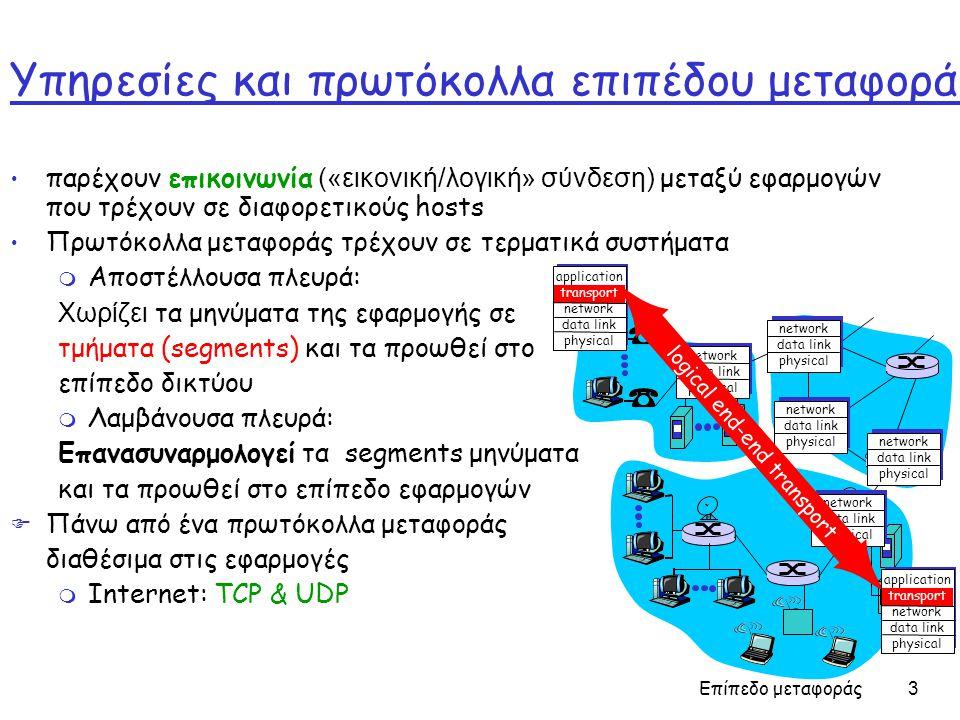 Επίπεδο μεταφοράς 24 TCP σύνδεση: χειραψία σε 3 βήματα Βήμα 1: ο client host στέλνει τοTCP SYN segment στον server m Προσδιορίζει τον αρχικό αριθμό σειράς (seq #) m καθόλου δεδομένα Βήμα 2: ο server host λαμβάνει το SYN, απαντάει με SYNACK segment m Ο server δεσμεύει buffers m Προσδιορίζει τον αρχικό αριθμό σειράς Βήμα 3: ο client λαμβάνει SYNACK, απαντάει με ACK segment, που μπορεί να περιέχει και δεδομένα