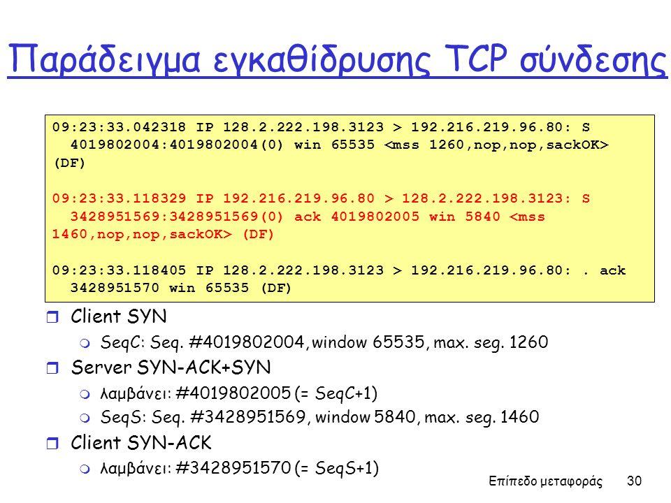 Επίπεδο μεταφοράς 30 Παράδειγμα εγκαθίδρυσης TCP σύνδεσης r Client SYN m SeqC: Seq. #4019802004, window 65535, max. seg. 1260 r Server SYN-ACK+SYN m λ