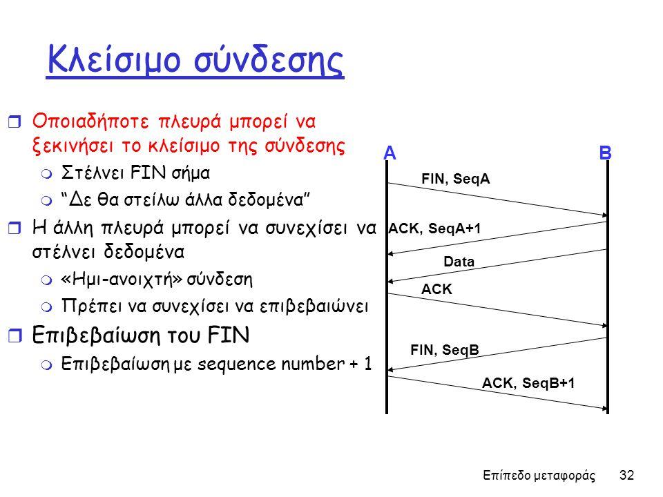 """Επίπεδο μεταφοράς 32 Κλείσιμο σύνδεσης r Οποιαδήποτε πλευρά μπορεί να ξεκινήσει το κλείσιμο της σύνδεσης m Στέλνει FIN σήμα m """"Δε θα στείλω άλλα δεδομ"""