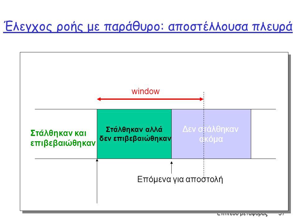 Επίπεδο μεταφοράς 37 Έλεγχος ροής με παράθυρο: αποστέλλουσα πλευρά Στάλθηκαν αλλά δεν επιβεβαιώθηκαν Δεν στάλθηκαν ακόμα window Επόμενα για αποστολή Σ