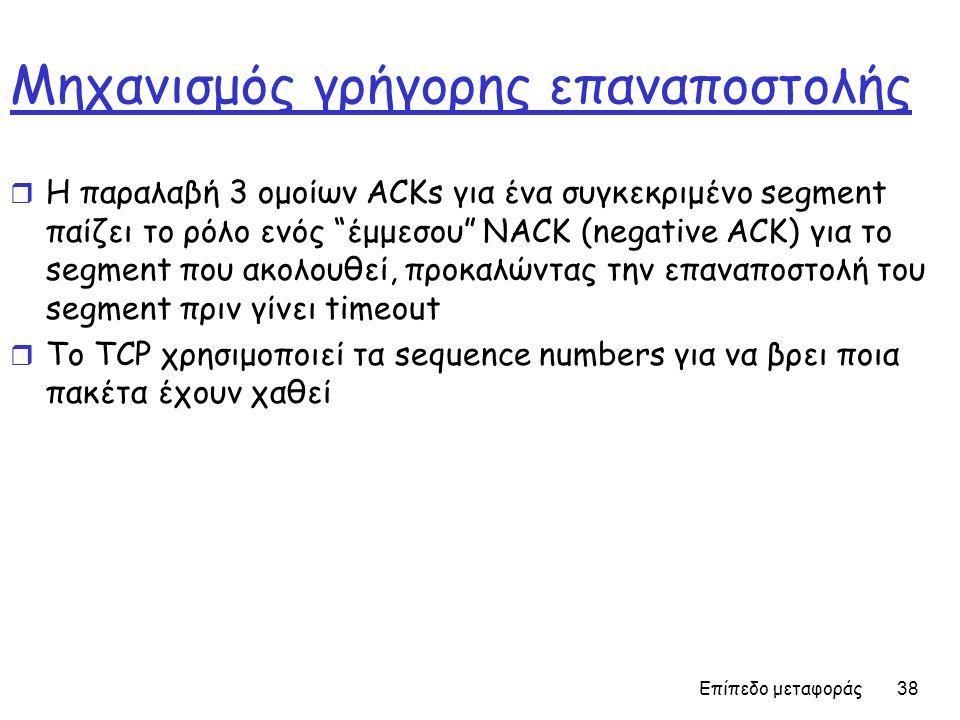 """Επίπεδο μεταφοράς 38 Μηχανισμός γρήγορης επαναποστολής r Η παραλαβή 3 ομοίων ACKs για ένα συγκεκριμένο segment παίζει το ρόλο ενός """"έμμεσου"""" NACK (neg"""