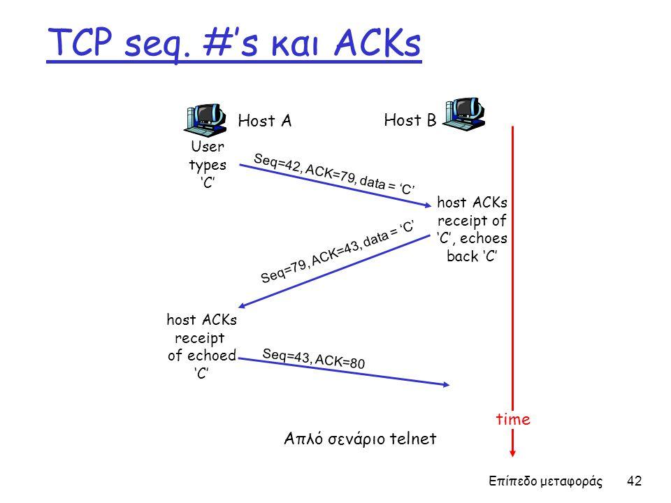 Επίπεδο μεταφοράς 42 TCP seq. #'s και ACKs Host A Host B Seq=42, ACK=79, data = 'C' Seq=79, ACK=43, data = 'C' Seq=43, ACK=80 User types 'C' host ACKs