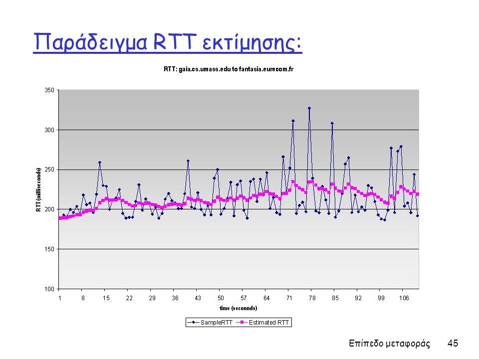 Επίπεδο μεταφοράς 45 Παράδειγμα RTT εκτίμησης:
