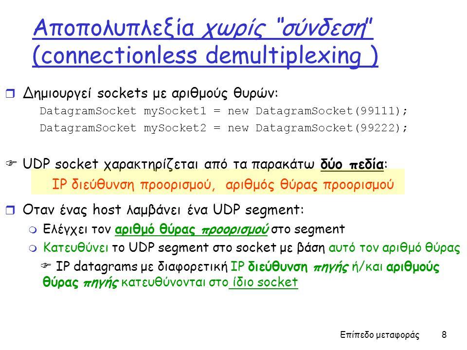 Επίπεδο μεταφοράς 9 Aποπολυπλεξία χωρίς σύνδεση (συνέχεια) DatagramSocket serverSocket = new DatagramSocket(6428); Client IP:B P2 client IP: A P1 P3 server IP: C SP: 6428 DP: 9157 SP: 9157 DP: 6428 SP: 6428 DP: 5775 SP: 5775 DP: 6428 Η θύρα πηγής (SP) παρέχει διεύθυνση επιστροφής