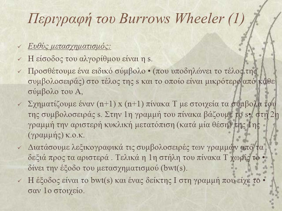 Περιγραφή του Burrows Wheeler (1) Ευθύς μετασχηματισμός: Η είσοδος του αλγορίθμου είναι η s. Προσθέτουμε ένα ειδικό σύμβολο (που υποδηλώνει το τέλος τ