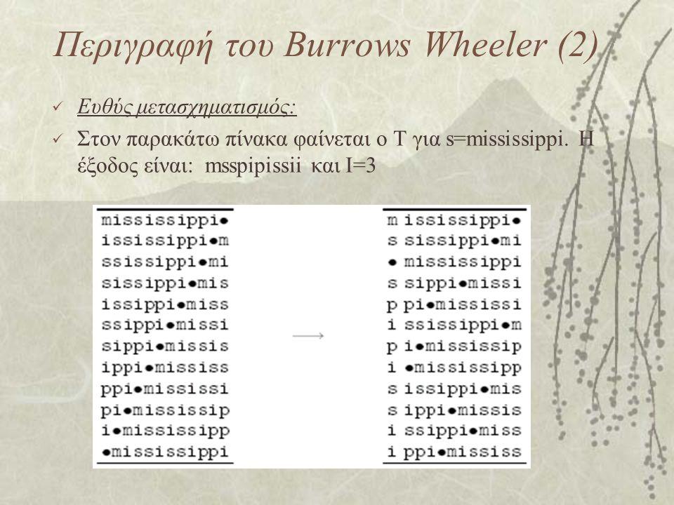 Περιγραφή του Burrows Wheeler (2) Ευθύς μετασχηματισμός: Στον παρακάτω πίνακα φαίνεται ο T για s=mississippi. H έξοδος είναι: msspipissii και I=3