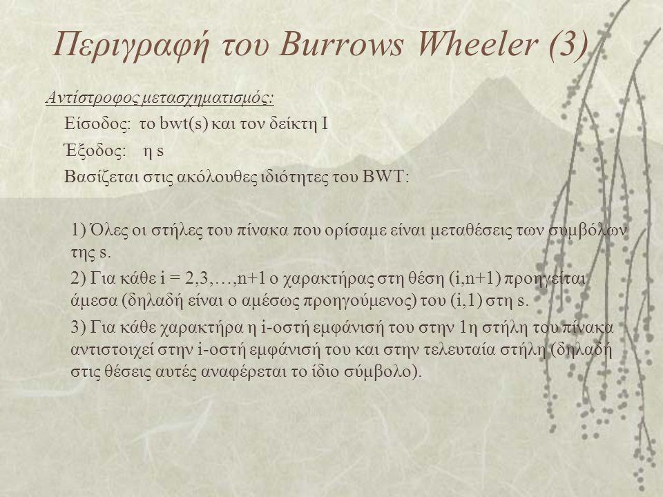 Περιγραφή του Burrows Wheeler (3) Αντίστροφος μετασχηματισμός: Είσοδος: το bwt(s) και τον δείκτη Ι Έξοδος: η s Βασίζεται στις ακόλουθες ιδιότητες του BWT: 1) Όλες οι στήλες του πίνακα που ορίσαμε είναι μεταθέσεις των συμβόλων της s.