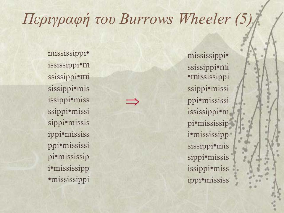 Περιγραφή του Burrows Wheeler (5) mississippi ississippim ssissippimi sissippi mis issippi miss ssippi missi sippi missis ippi mississ ppi mississi pi