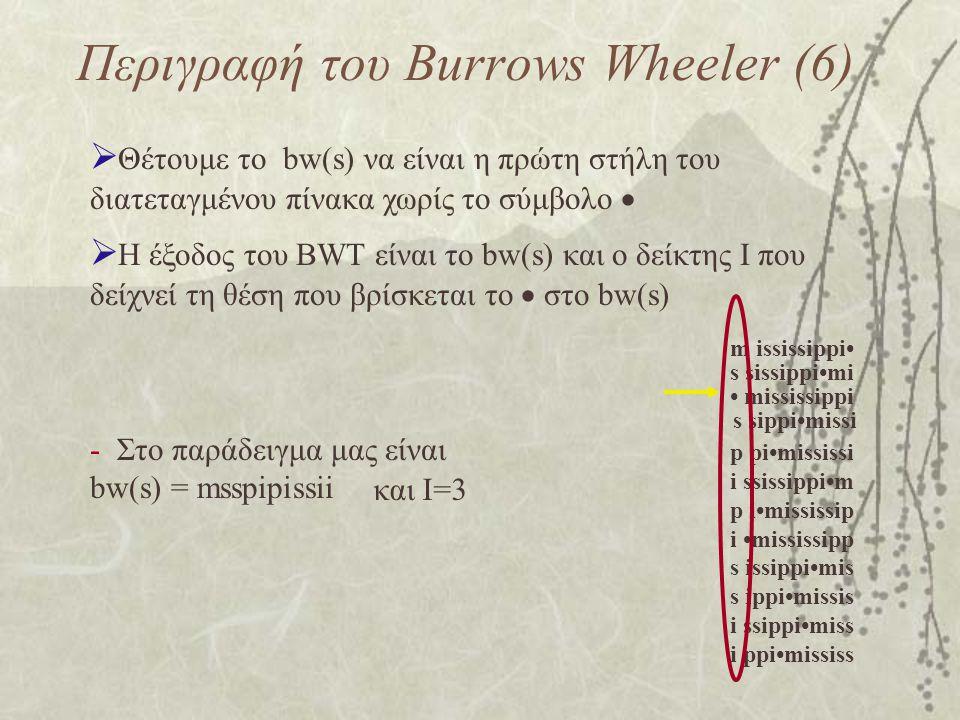 Περιγραφή του Burrows Wheeler (6)  Θέτουμε το bw(s) να είναι η πρώτη στήλη του διατεταγμένου πίνακα χωρίς το σύμβολο   Η έξοδος του BWT είναι το bw(s) και ο δείκτης Ι που δείχνεί τη θέση που βρίσκεται το  στο bw(s) - Στο παράδειγμα μας είναι bw(s) = msspipissii m ississippi s sissippimi mississippi p pimississi i ssissippim p imississip i mississipp s issippimis s ippimissis i ssippimiss i ppimississ s sippimissi και Ι=3