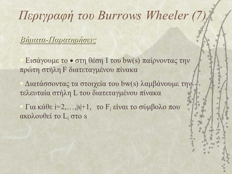 Περιγραφή του Burrows Wheeler (7)Βήματα-Παρατηρήσεις  Εισάγουμε το  στη θέση Ι του bw(s) παίρνοντας την πρώτη στήλη F διατεταγμένου πίνακα  Διατάσσοντας τα στοιχεία του bw(s) λαμβάνουμε την τελευταία στήλη L του διατεταγμένου πίνακα  Για κάθε i=2,…,|s|+1, το F i είναι το σύμβολο που ακολουθεί το L i στο s