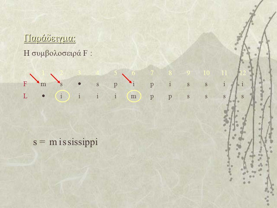 Η συμβολοσειρά F : Παράδειγμα: 123456789101112 Fms  spipissii L  iiiimppssss s =mississippi