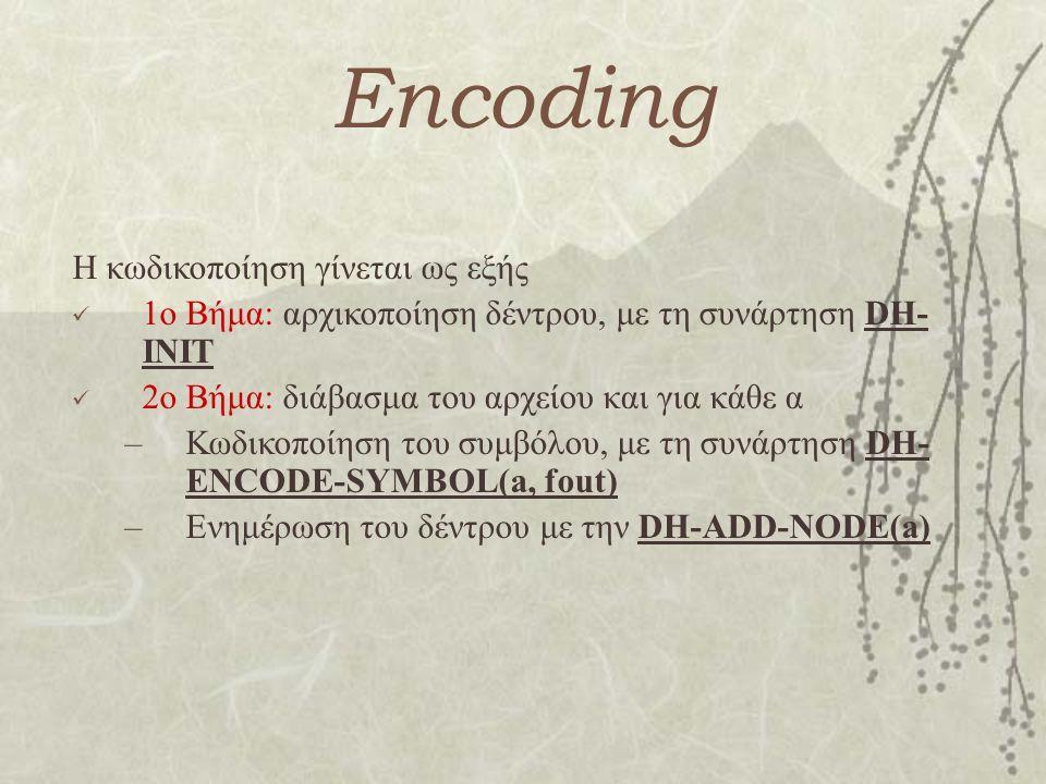 Encoding Η κωδικοποίηση γίνεται ως εξής 1ο Βήμα: αρχικοποίηση δέντρου, με τη συνάρτηση DH- INIT 2ο Βήμα: διάβασμα του αρχείου και για κάθε α –Κωδικοποίηση του συμβόλου, με τη συνάρτηση DH- ENCODE-SYMBOL(a, fout) –Ενημέρωση του δέντρου με την DH-ADD-NODE(a)