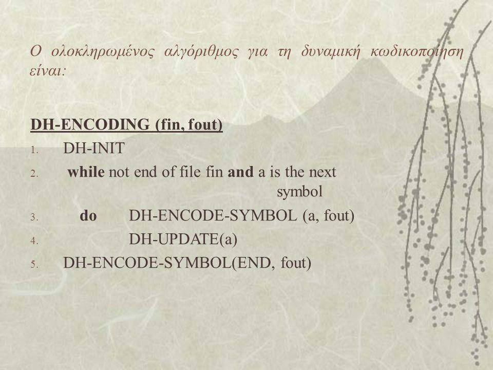 Ο ολοκληρωμένος αλγόριθμος για τη δυναμική κωδικοποίηση είναι: DH-ENCODING (fin, fout) 1. DH-INIT 2. while not end of file fin and a is the next symbo