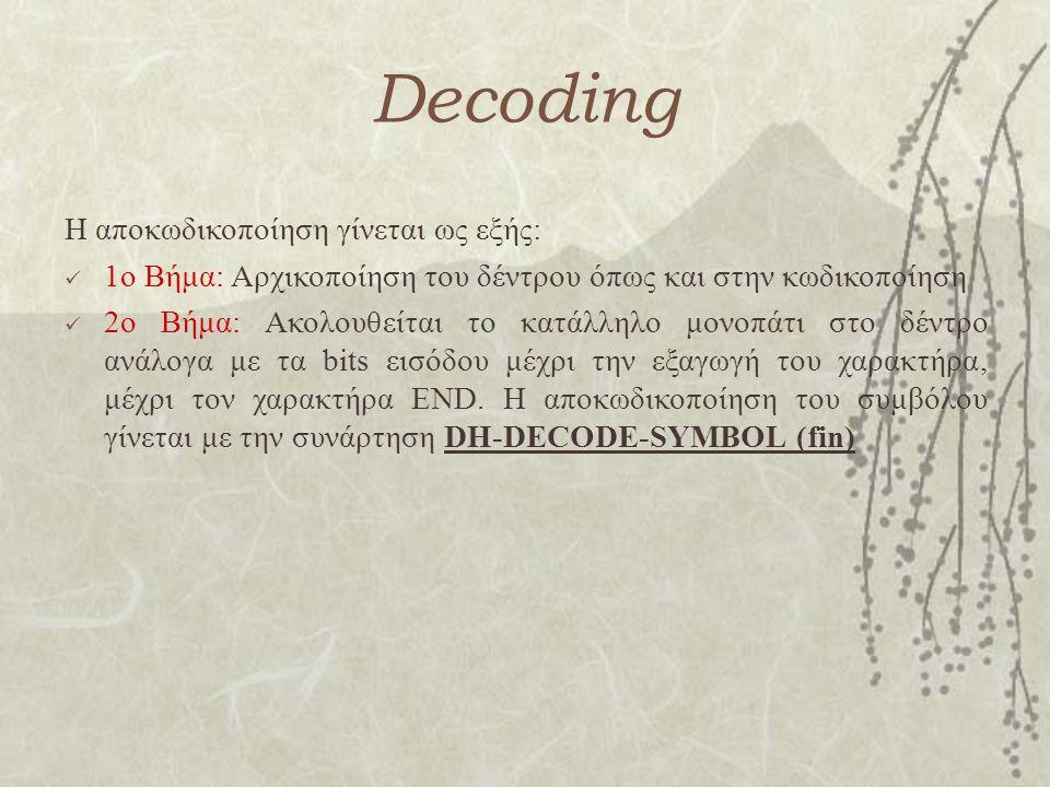 Decoding Η αποκωδικοποίηση γίνεται ως εξής: 1ο Βήμα: Αρχικοποίηση του δέντρου όπως και στην κωδικοποίηση 2ο Βήμα: Ακολουθείται το κατάλληλο μονοπάτι σ