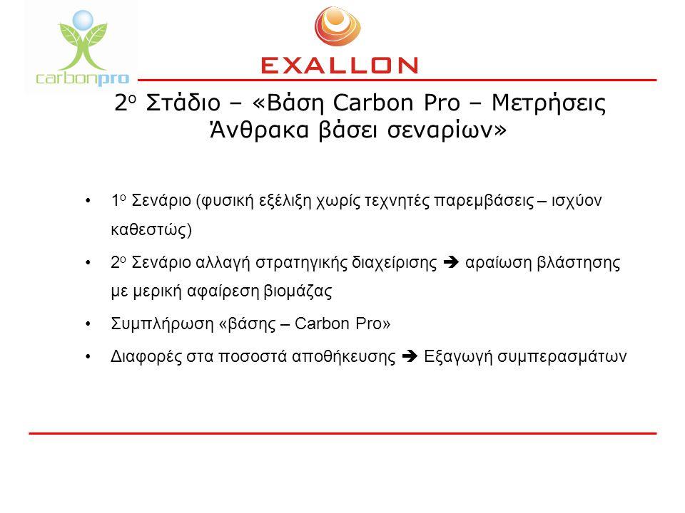 2 ο Στάδιο – «Βάση Carbon Pro – Μετρήσεις Άνθρακα βάσει σεναρίων» 1 ο Σενάριο (φυσική εξέλιξη χωρίς τεχνητές παρεμβάσεις – ισχύον καθεστώς) 2 ο Σενάριο αλλαγή στρατηγικής διαχείρισης  αραίωση βλάστησης με μερική αφαίρεση βιομάζας Συμπλήρωση «βάσης – Carbon Pro» Διαφορές στα ποσοστά αποθήκευσης  Εξαγωγή συμπερασμάτων