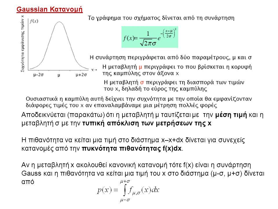 Gaussian Κατανομή Αποδεικνύεται (παρακάτω) ότι η μεταβλητή μ ταυτίζεται με την μέση τιμή και η μεταβλητή σ με την τυπική απόκλιση των μετρήσεων της x