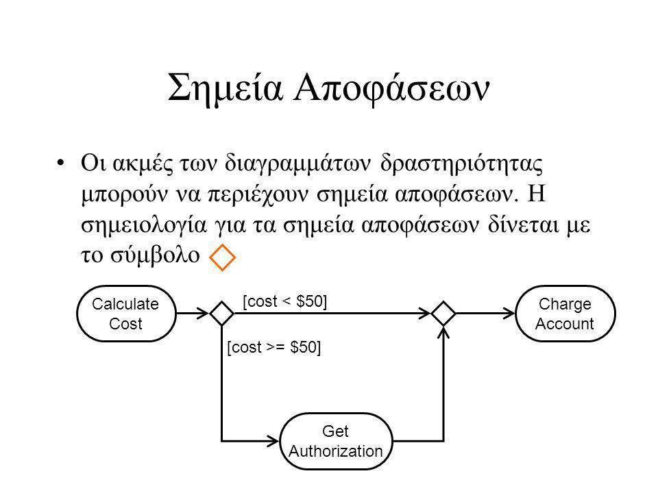 Οι ακμές των διαγραμμάτων δραστηριότητας μπορούν να περιέχουν σημεία αποφάσεων.