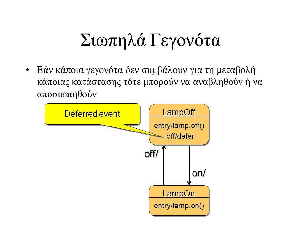 Σιωπηλά Γεγονότα Εάν κάποια γεγονότα δεν συμβάλουν για τη μεταβολή κάποιας κατάστασης τότε μπορούν να αναβληθούν ή να αποσιωπηθούν off/ LampOnLampOn entry/lamp.on() on/ LampOffLampOff entry/lamp.off() off/defer Deferred event
