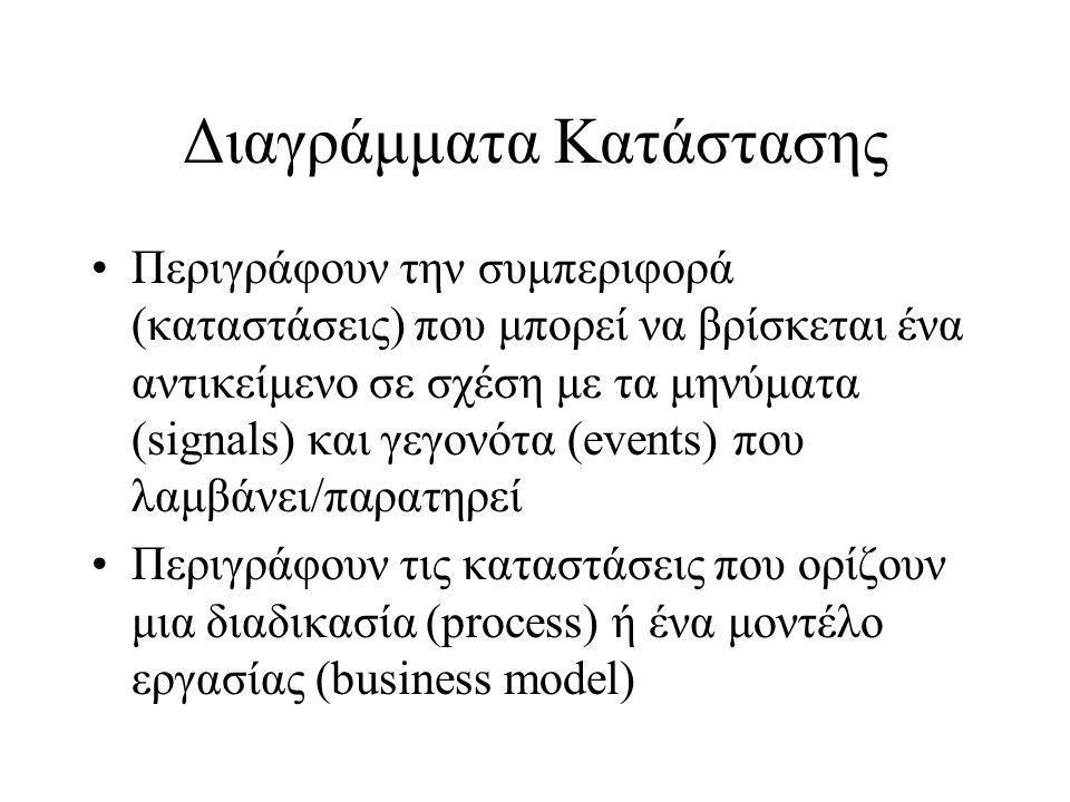 Διαγράμματα Κατάστασης Περιγράφουν την συμπεριφορά (καταστάσεις) που μπορεί να βρίσκεται ένα αντικείμενο σε σχέση με τα μηνύματα (signals) και γεγονότα (events) που λαμβάνει/παρατηρεί Περιγράφουν τις καταστάσεις που ορίζουν μια διαδικασία (process) ή ένα μοντέλο εργασίας (business model)