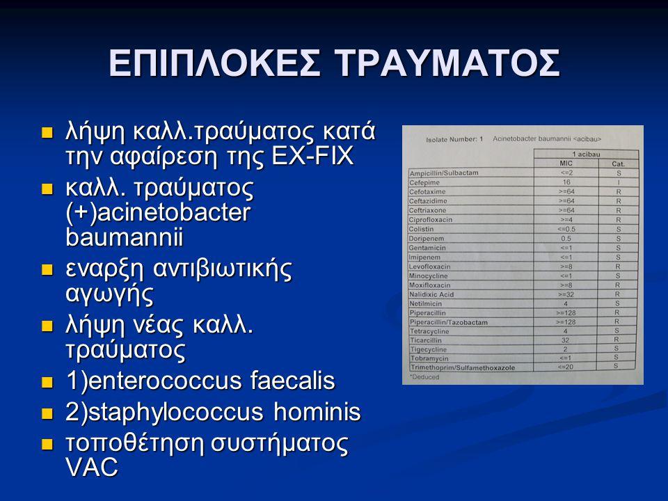 ΕΠΙΠΛΟΚΕΣ ΤΡΑΥΜΑΤΟΣ λήψη καλλ.τραύματος κατά την αφαίρεση της EX-FIX λήψη καλλ.τραύματος κατά την αφαίρεση της EX-FIX καλλ. τραύματος (+)acinetobacter
